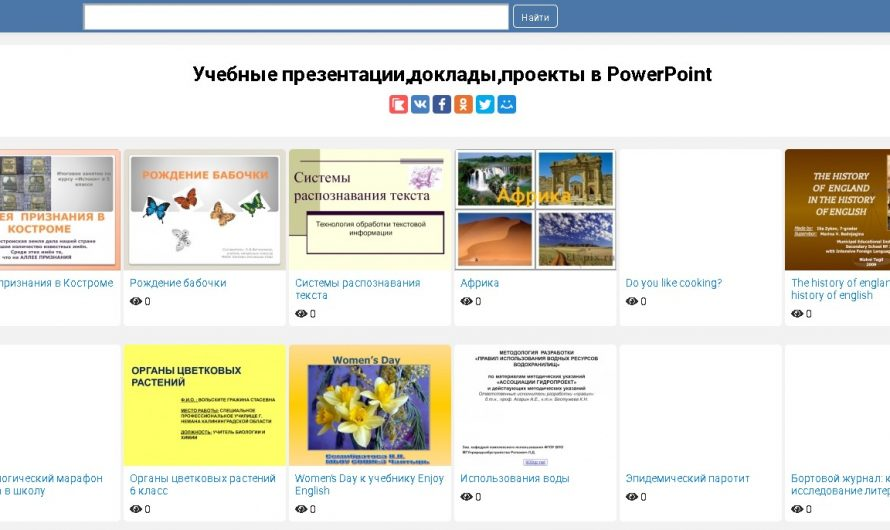 Шаблоны презентаций PowerPoint (findslide.ru)